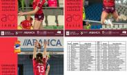 Selección española: Lucía Prol, Inma Lavado e Carla Jiménez convocadas.
