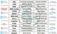 Soria y Vigo serán los escenarios de la segunda jornada de liga